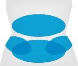 coolsculpting cool results abdomen treatment area